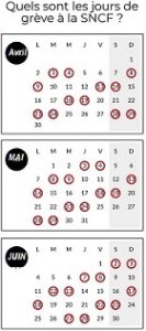 SNCF, calendrier des grèves 2018